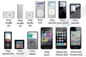 Gateway DENSION 500S BT iPod / USB / AUX / BT HF modul - G52MO1