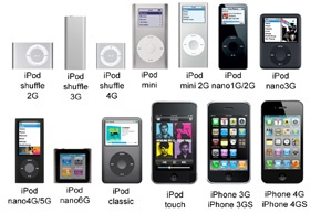 Gateway DENSION 500S iPod / USB / AUX pro Audi / BMW / Mercedes / Porsche (G53MO1)