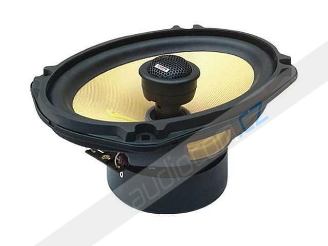 Reproduktory AUDIO SYSTEM CO 507 PLUS